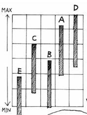 ハンターグラフ
